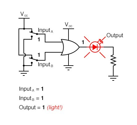 OR Gate Sample Circuit Operation Diagram 4