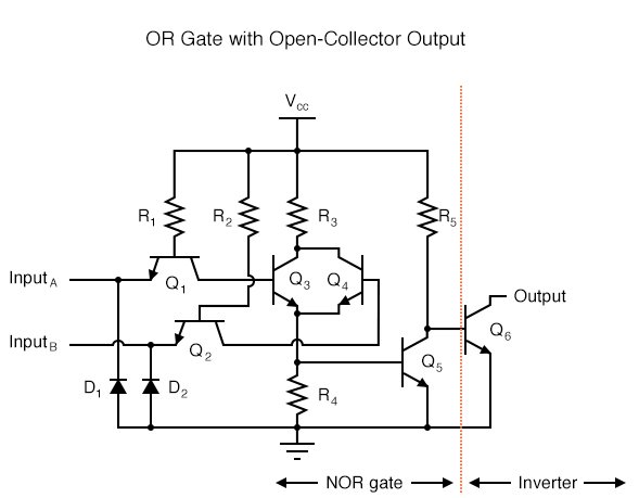OR Gate with Open-Collector Output