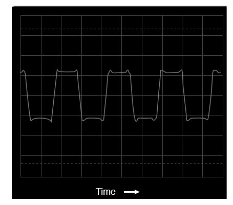 Oscilloscope time-domain display of a square wave