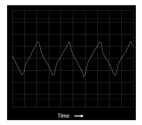 Oscilloscope time-domain display of a triangle wave