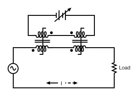 Out of phase DC control windings allow symmetrical of control AC.