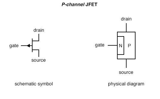 Introduction to Junction Field-effect Transistors (JFET ... on