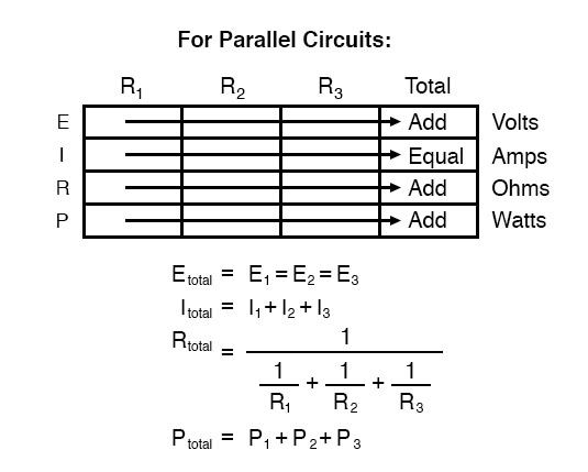Correct use of Ohm's Law | Series And Parallel Circuits