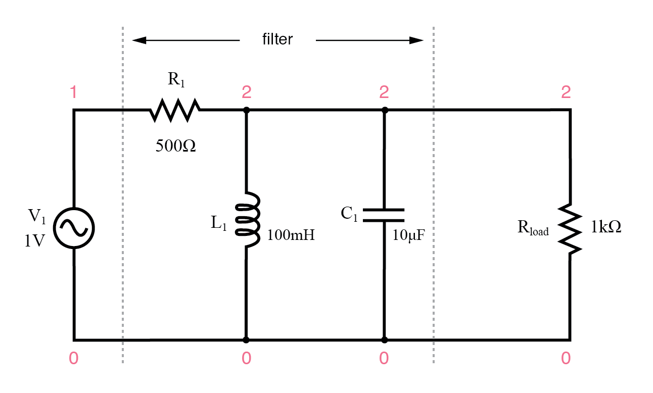 Resonant Filters | Filters | Electronics Textbook