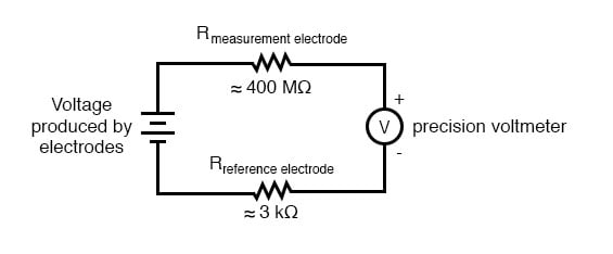 ph probe circuit diagram 1