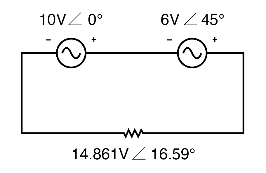 Phase angle substitutes for ± sign.