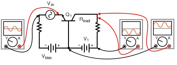 Phase relationships and offsets for NPN common base amplifier.
