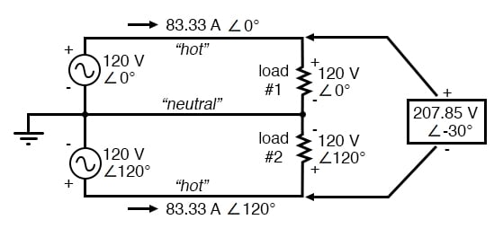 Pair of 120 Vac sources phased 120°, similar to split-phase.