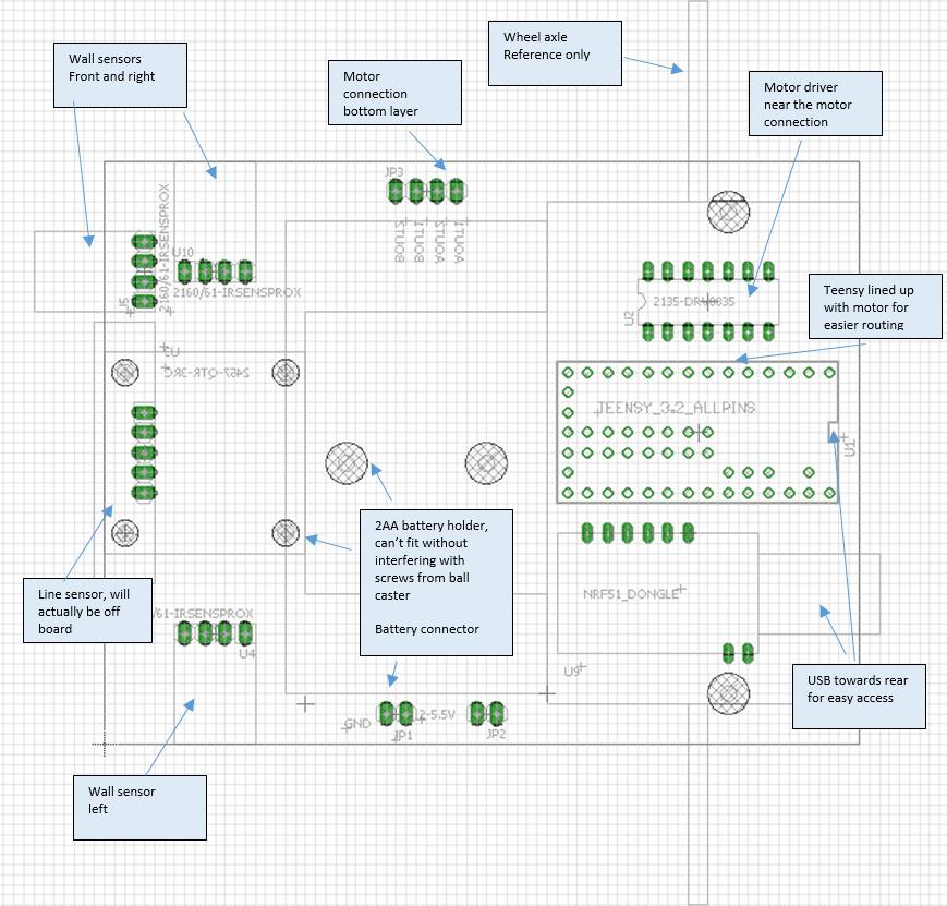 How to Build a Robot - PCB Design