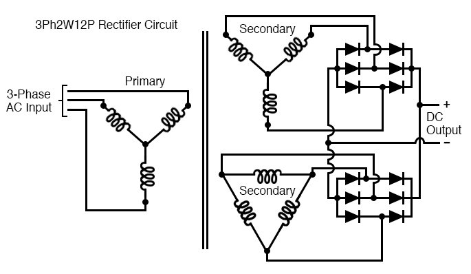 Rectifier Circuits | Diodes and Rectifiers | Electronics