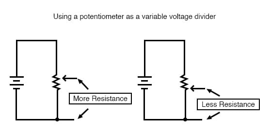 potentiometer as variable voltage divider