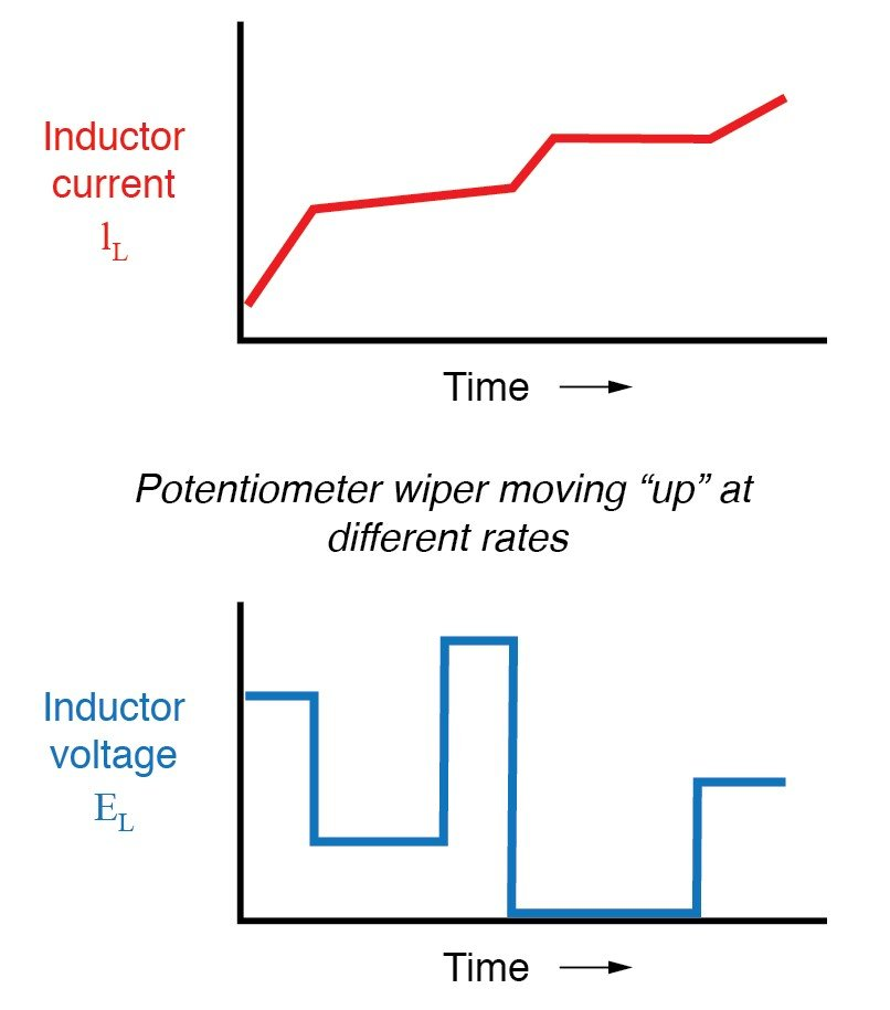 potentiometer wiper moving up at different rates