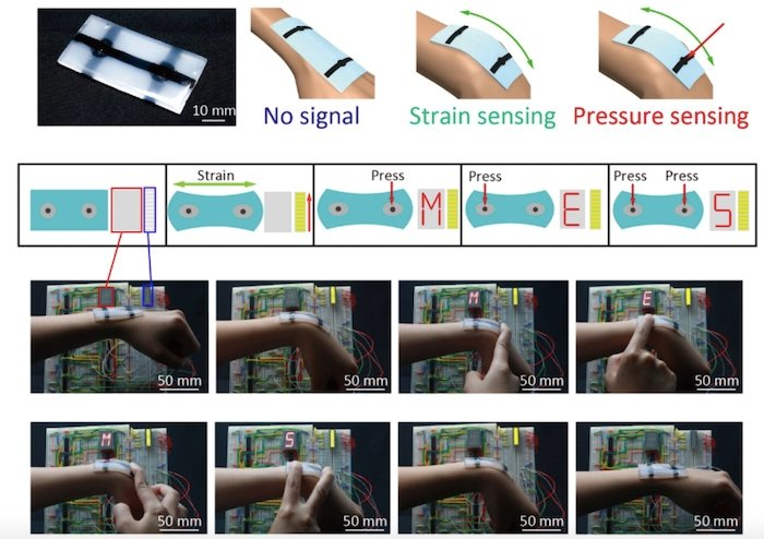 pressure and strain sensing are controlled independently by each motion