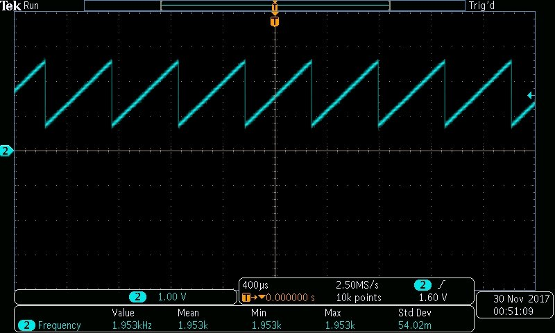 How to Generate a High-Precision Waveform Using a DAC and a Custom PCB