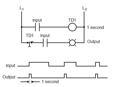 Pulse detector circuit ladder logic diagram-one