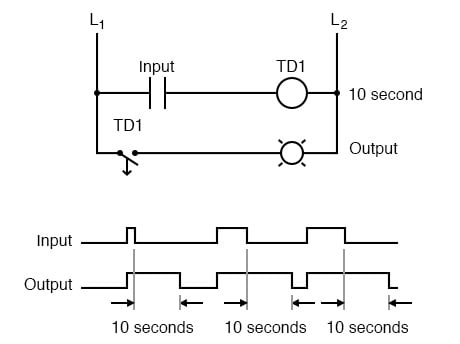 Pulse detector circuit ladder logic diagram three