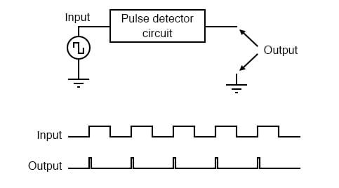 Pulse detector circuit