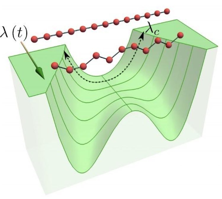 A model of quantum defects.