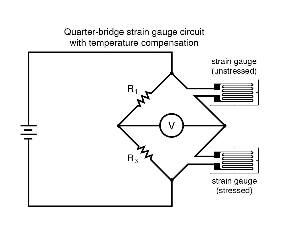 Wire Gage Diagram