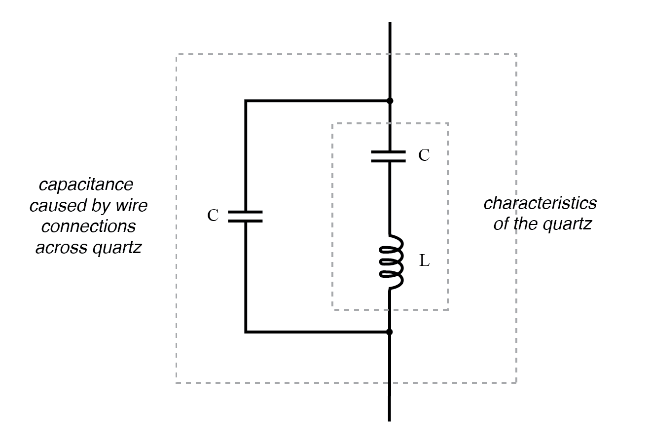 Quartz crystal equivalent circuit.
