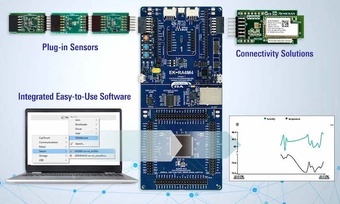 The Quick-Connect IoT system comes with modular sensors and connectivity solutions.