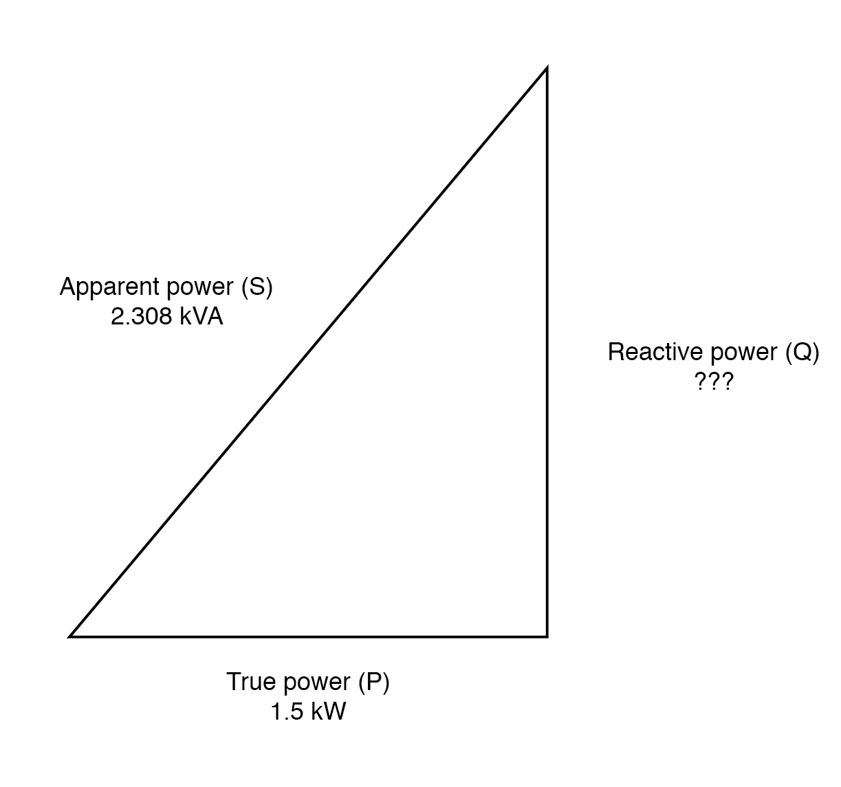 Practical Power Factor Correction | Power Factor | Electronics Textbook