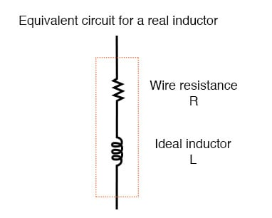 Inductor Equivalent circuit of a real inductor.