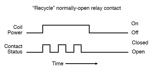 Recycle normally open relay contact