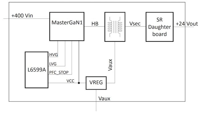 The block diagram for EVLMG-250WLLC.
