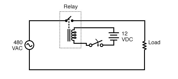 Relay coil energized by low voltage source