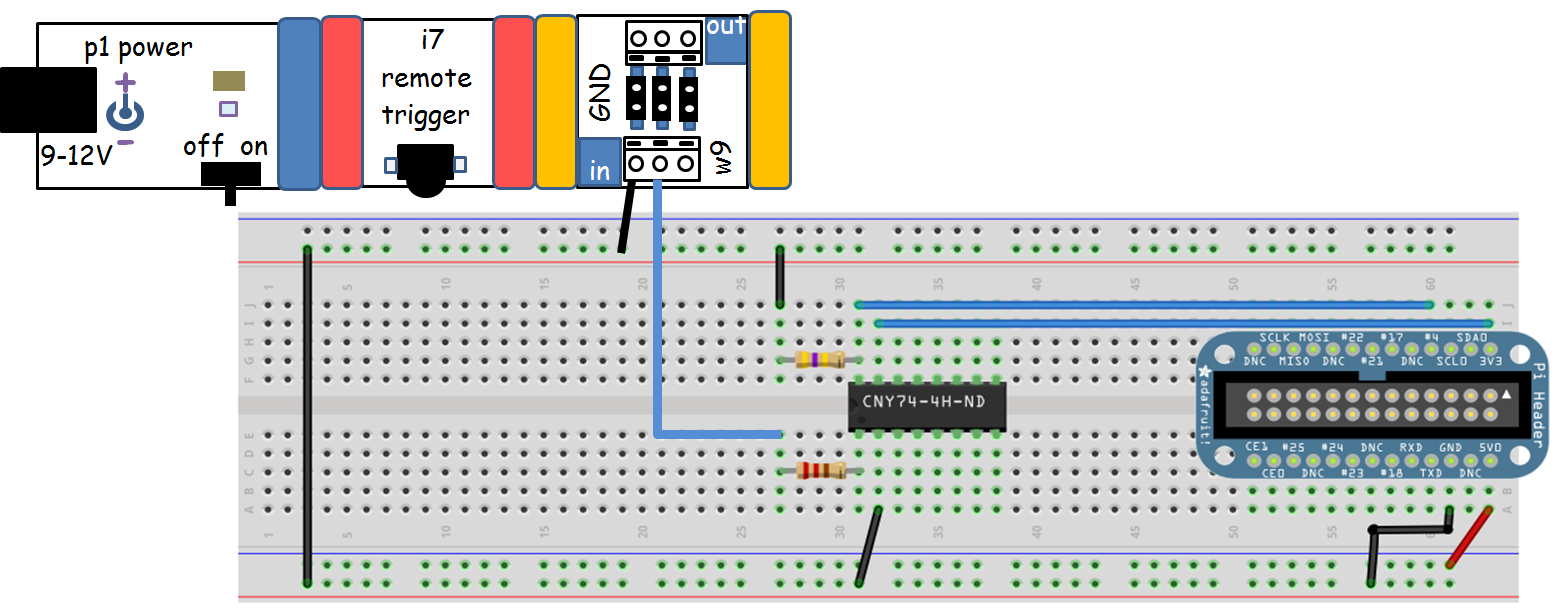 Building Raspberry Pi Controllers Ir Remote Event Counter Breadboard Wiring Diagram The Trigger Interface