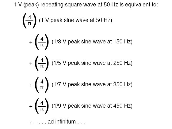 Square Wave Signals | Mixed-Frequency AC Signals | Electronics Textbook