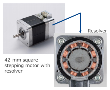 Resolver-based stepping motor.