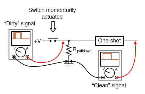 Retriggerable One Shot switch momentarily actuated