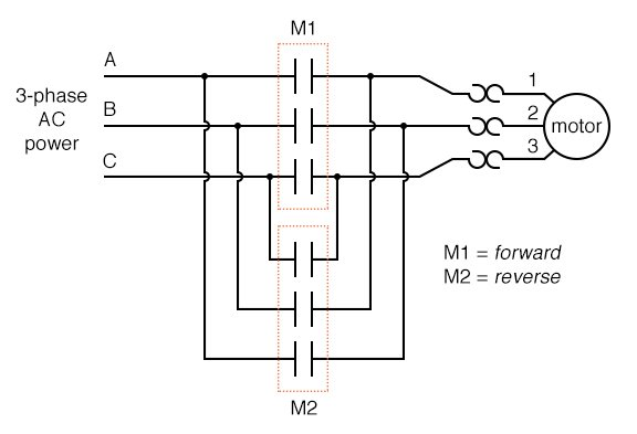Practical application of relay logic is in control systems.
