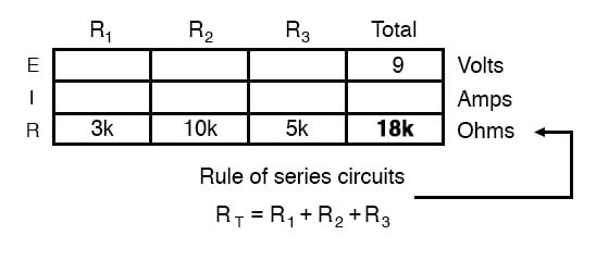 rule of series circuits