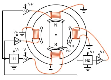 brushless dc motor | ac motors | electronics textbook  all about circuits