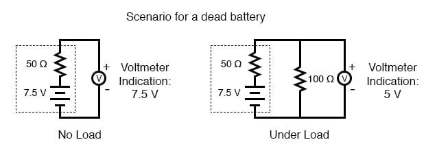escenario de batería muerta