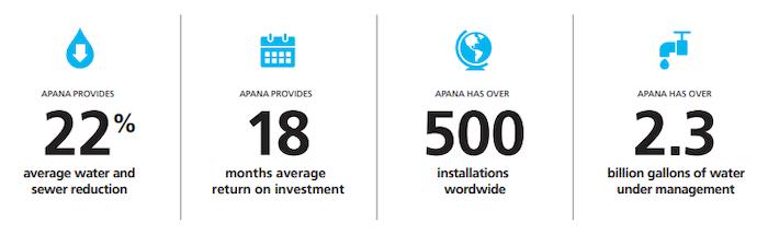 Figure 3. A snapshot of Apana's achievements.