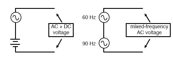 Series connection of voltage sources mixes signals.