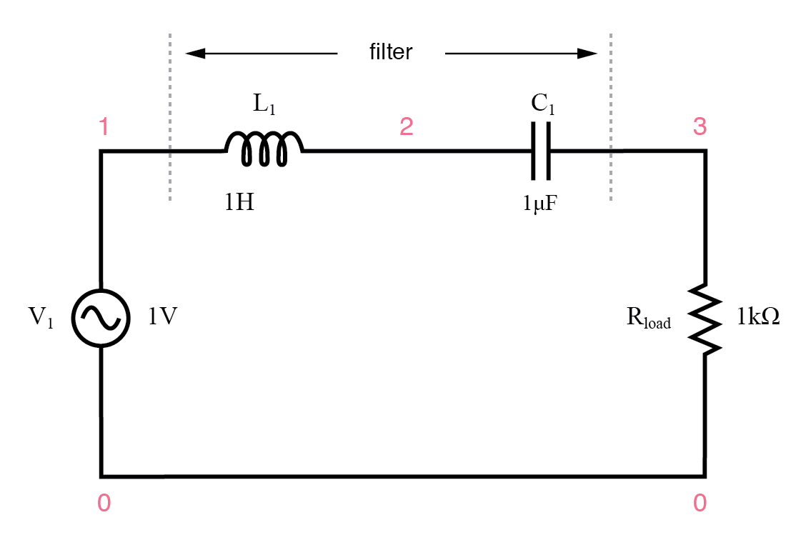 Resonant Filters Filters Electronics Textbook