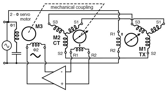 servo uses ct to sense antenna position null