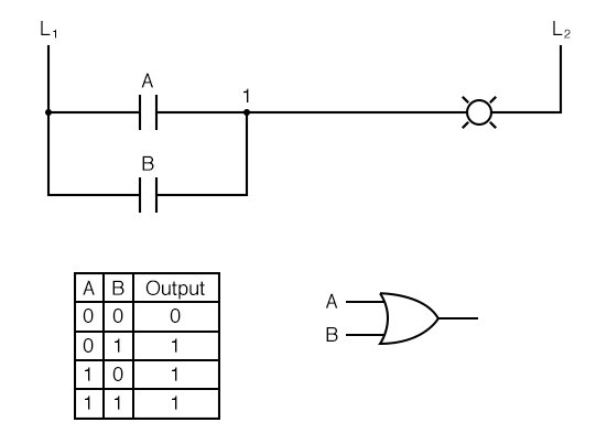 [DIAGRAM_38DE]  Digital Logic Functions | Ladder Logic | Electronics Textbook | Ladder Logic Diagram Nand Gate |  | All About Circuits