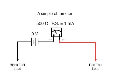 Brilliant Ohmmeter Design Dc Metering Circuits Electronics Textbook Wiring Cloud Rectuggs Outletorg