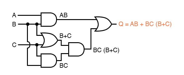 "The output (""Q"") is seen to be equal to the expression AB + BC(B + C)"