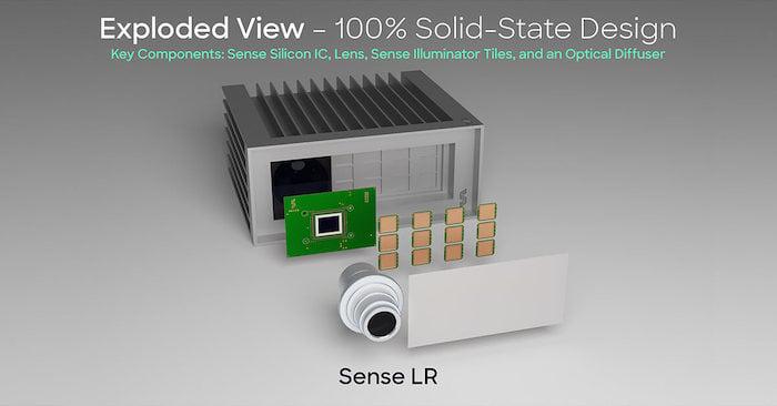 Example of one of Sense Photonics' LiDAR system.