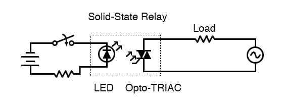 Solid state relay limitation