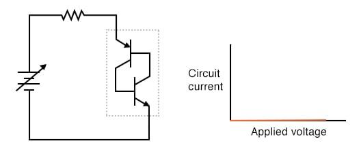 Some applied voltage; still no current