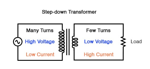 step down transformer example
