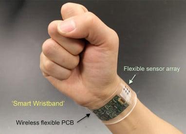 Exploring Uc Berkeley S Wearable Sweat Sensor For